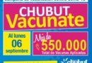 Salud: Chubut aplicó más de 550.000 vacunas contra el COVID-19
